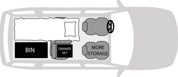 A rough overview of Ted's layout in his 2015 Ford Escape.