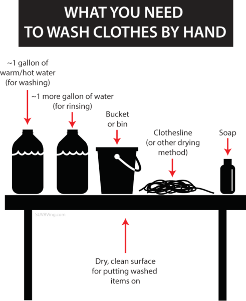 What you need for washing clothes by hand
