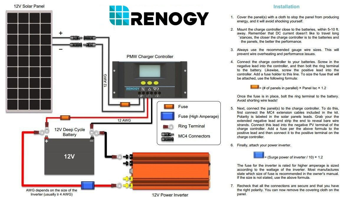 Diy portable solar power generator for vans camping off grid renogy solar diagram that i followed cheapraybanclubmaster Image collections